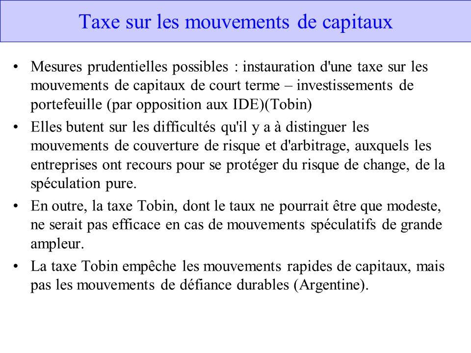 Taxe sur les mouvements de capitaux