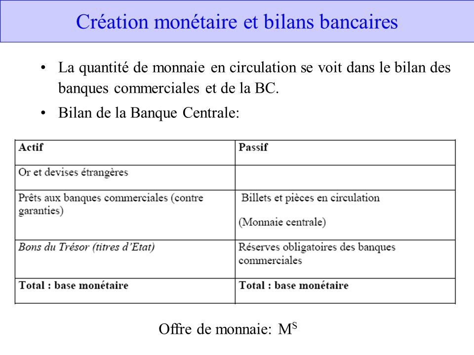 Création monétaire et bilans bancaires