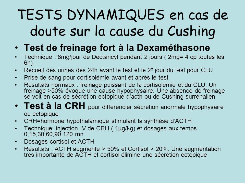 TESTS DYNAMIQUES en cas de doute sur la cause du Cushing