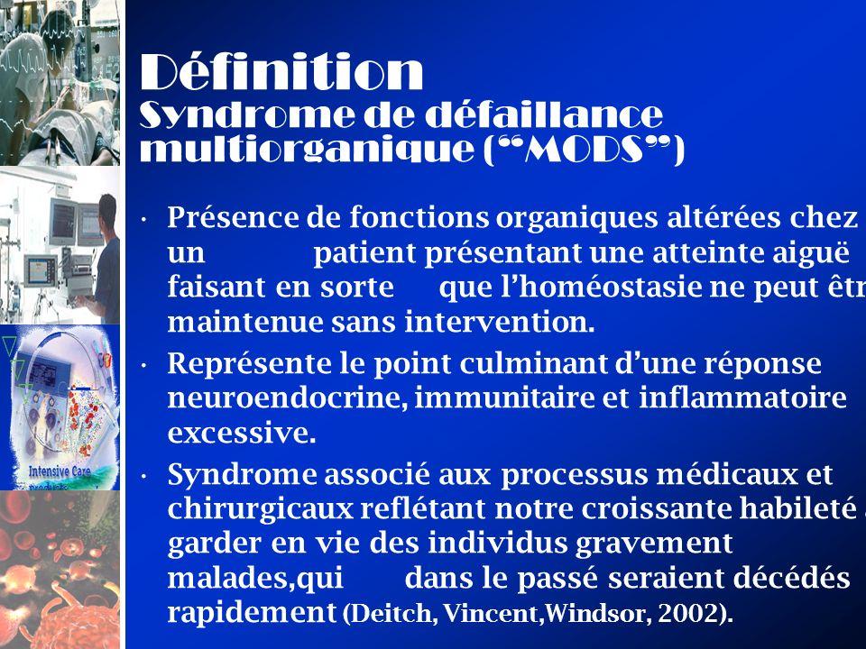Définition Syndrome de défaillance multiorganique ( MODS )