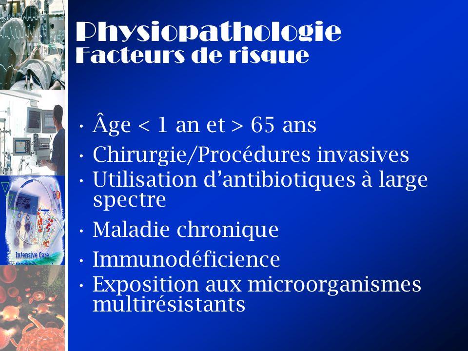 Physiopathologie Facteurs de risque