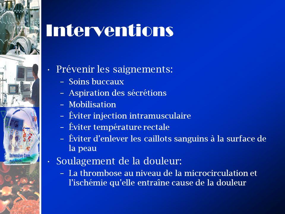 Interventions Prévenir les saignements: Soulagement de la douleur: