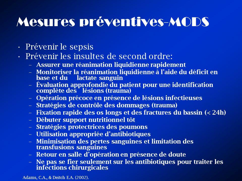 Mesures préventives-MODS