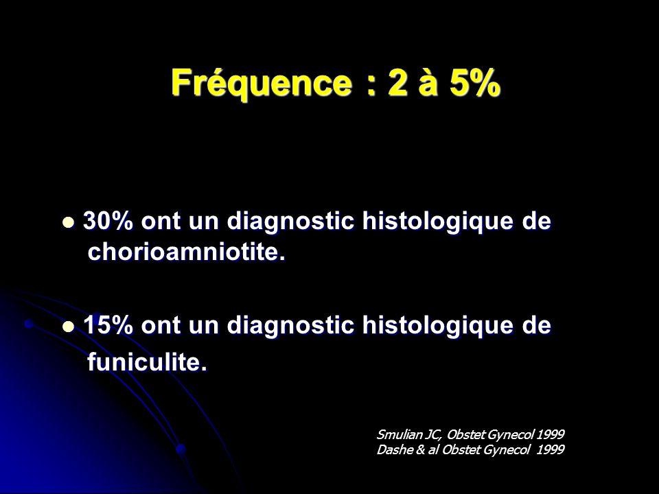 Fréquence : 2 à 5% 30% ont un diagnostic histologique de chorioamniotite. 15% ont un diagnostic histologique de.