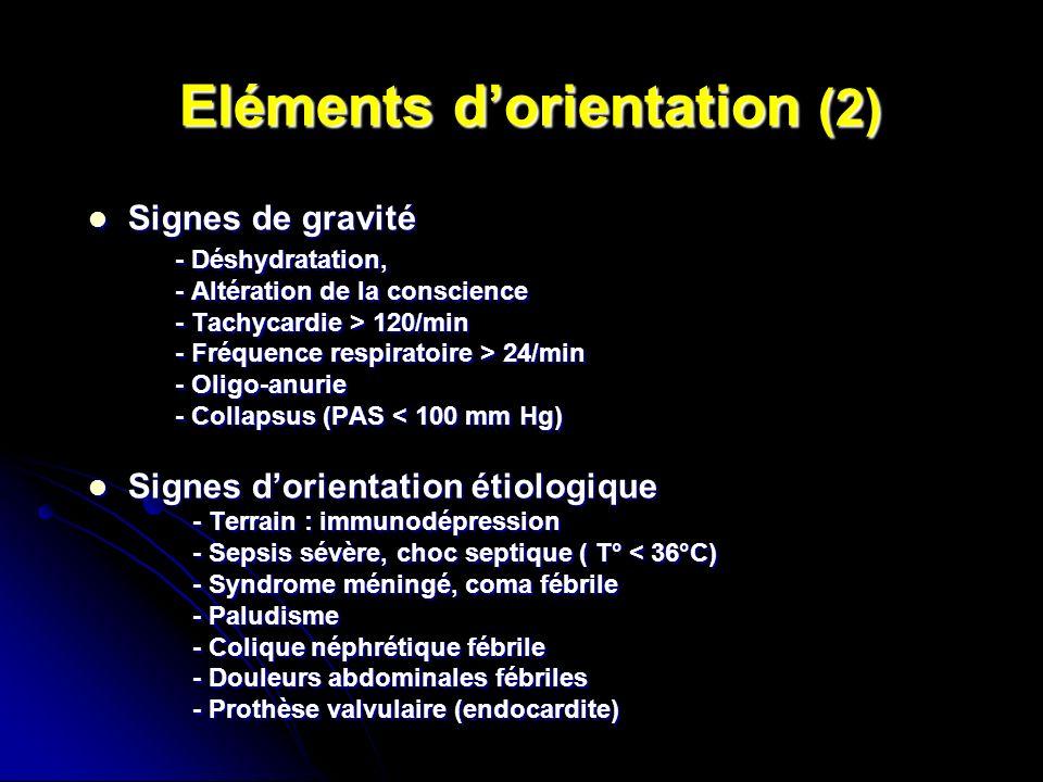 Eléments d'orientation (2)