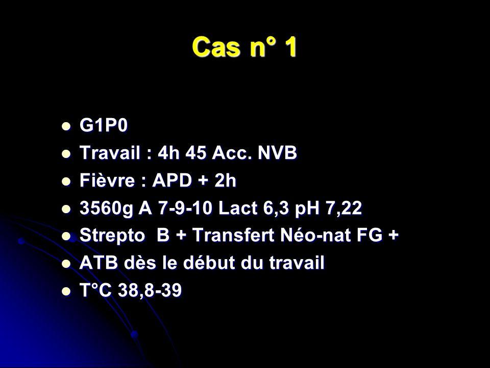 Cas n° 1 G1P0 Travail : 4h 45 Acc. NVB Fièvre : APD + 2h