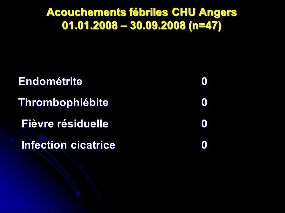 Acouchements fébriles CHU Angers 01.01.2008 – 30.09.2008 (n=47)