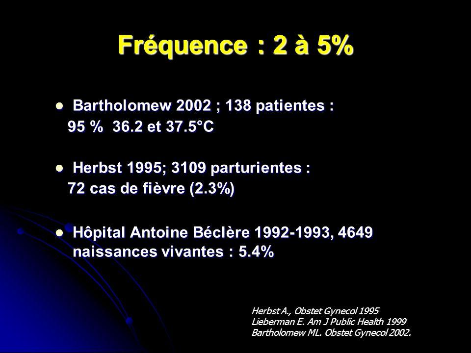 Fréquence : 2 à 5% Bartholomew 2002 ; 138 patientes :