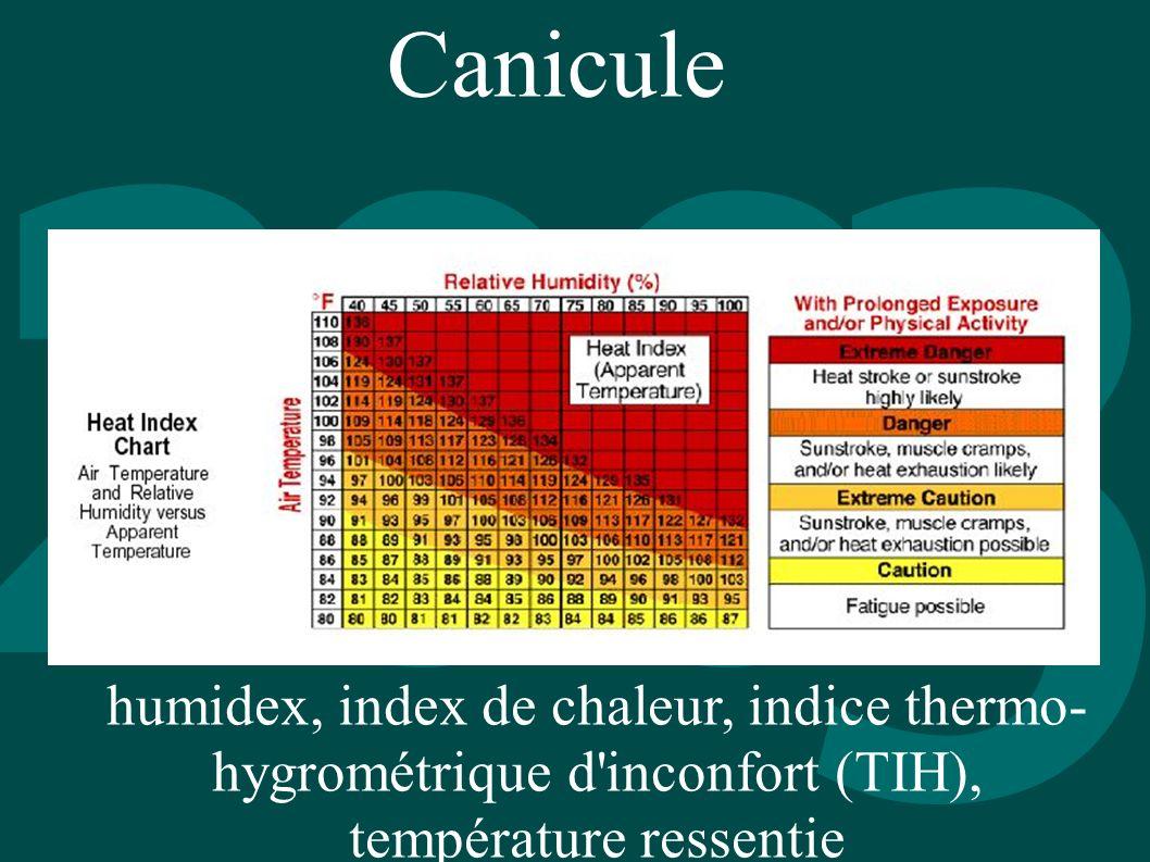 Canicule humidex, index de chaleur, indice thermo-hygrométrique d inconfort (TIH), température ressentie.