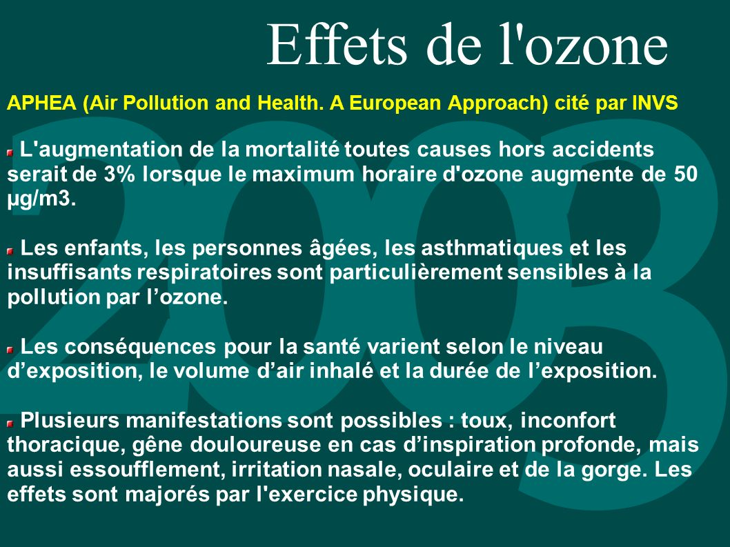 Effets de l ozone APHEA (Air Pollution and Health. A European Approach) cité par INVS.