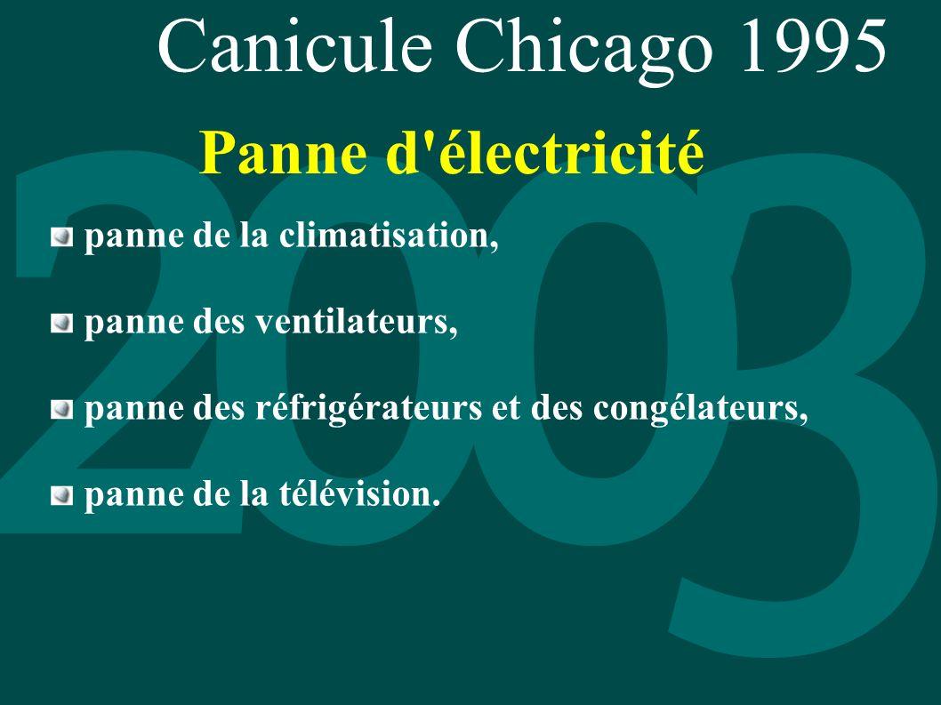 Canicule Chicago 1995 Panne d électricité panne de la climatisation,