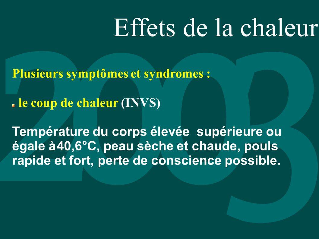 Effets de la chaleur Plusieurs symptômes et syndromes :