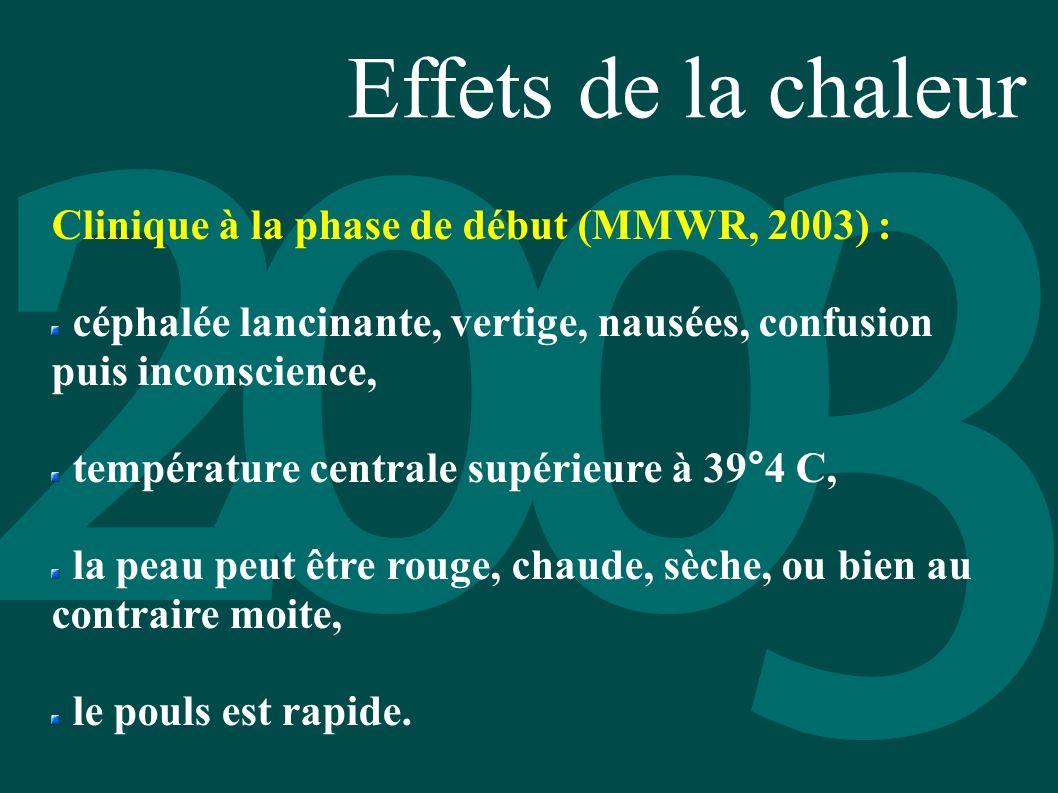 Effets de la chaleur Clinique à la phase de début (MMWR, 2003) :