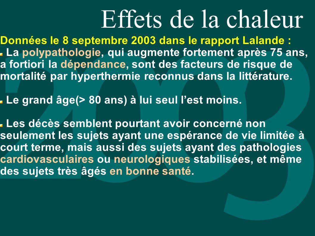Effets de la chaleur Données le 8 septembre 2003 dans le rapport Lalande :