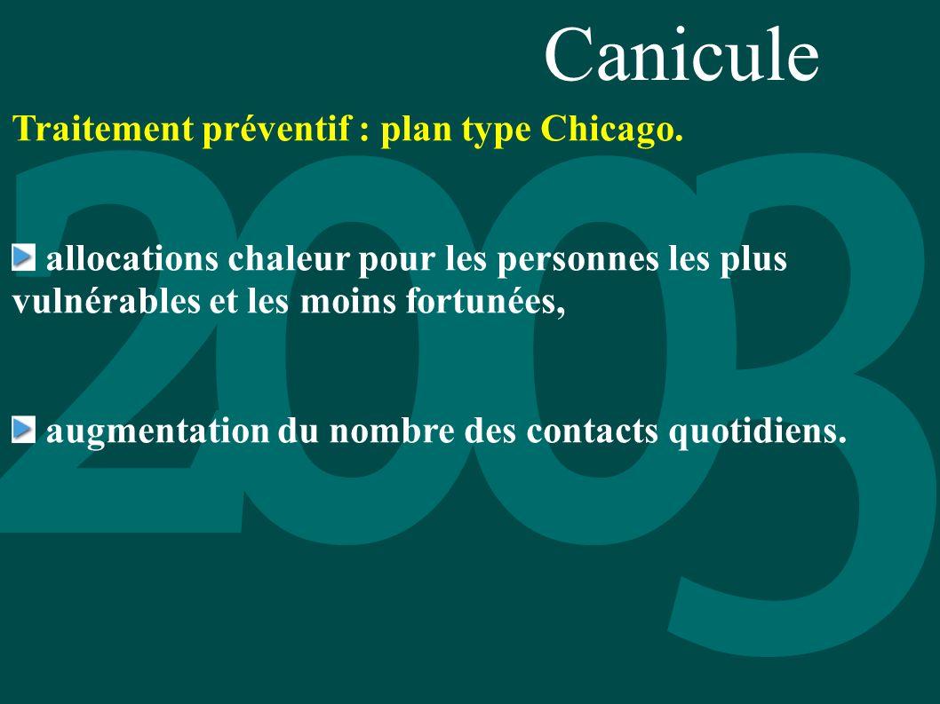 Canicule Traitement préventif : plan type Chicago.