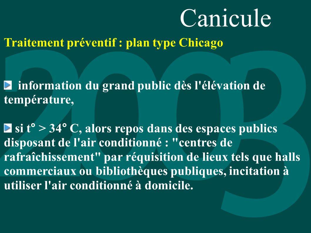 Canicule Traitement préventif : plan type Chicago