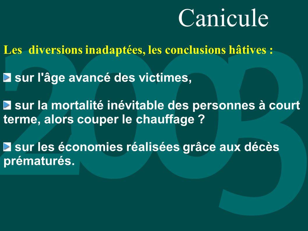 Canicule Les diversions inadaptées, les conclusions hâtives :