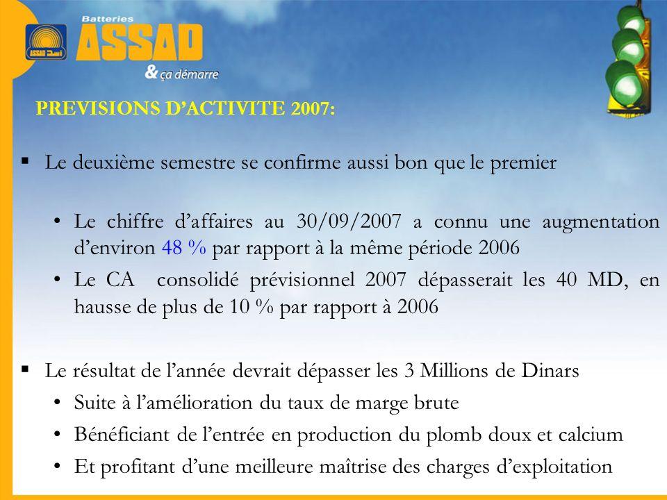 PREVISIONS D'ACTIVITE 2007: