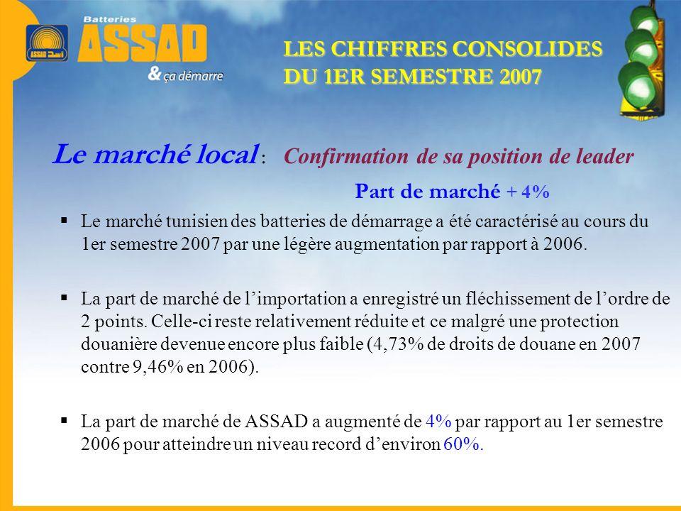 LES CHIFFRES CONSOLIDES DU 1ER SEMESTRE 2007