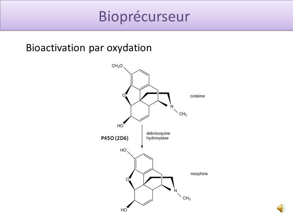 Bioprécurseur Bioactivation par oxydation P45O (2D6)