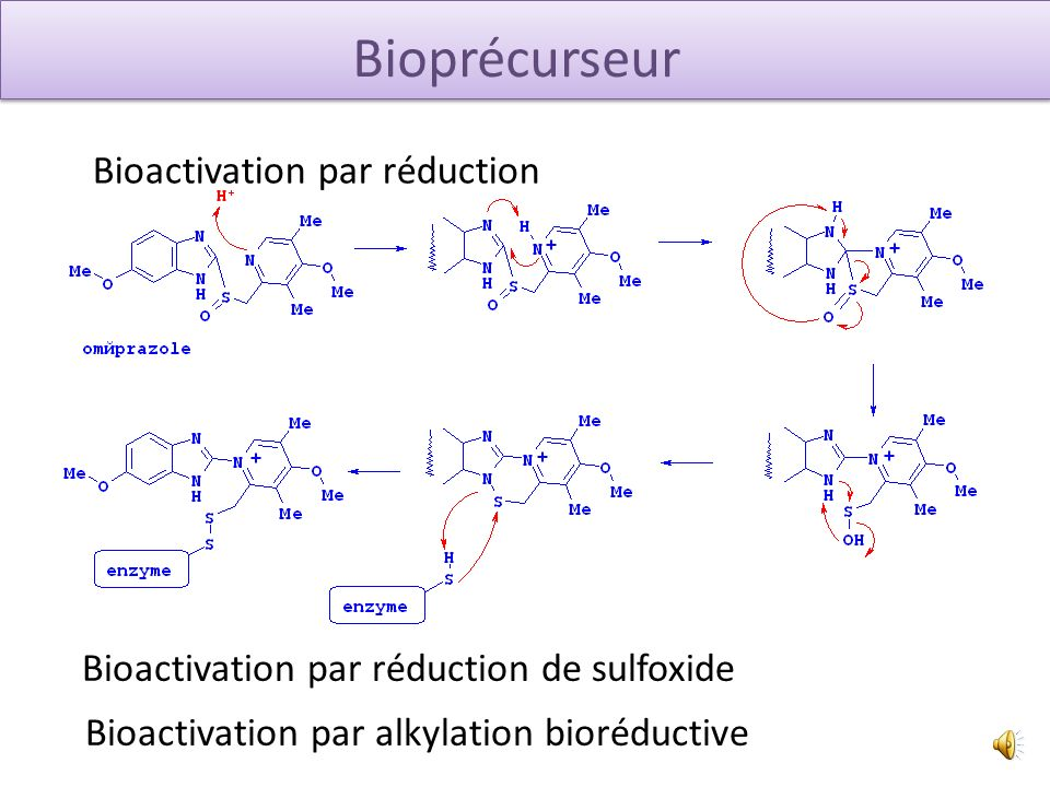 Bioprécurseur Bioactivation par réduction