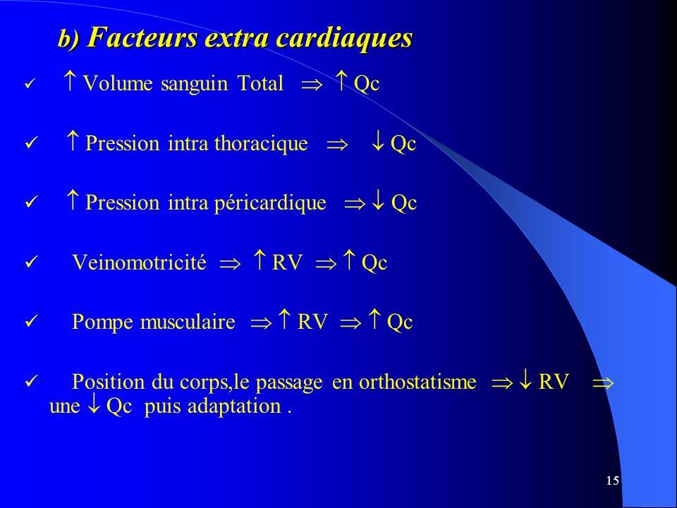 b) Facteurs extra cardiaques