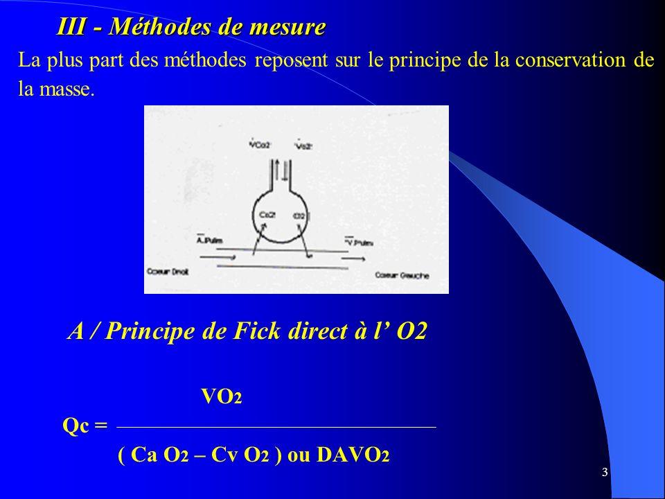 III - Méthodes de mesure