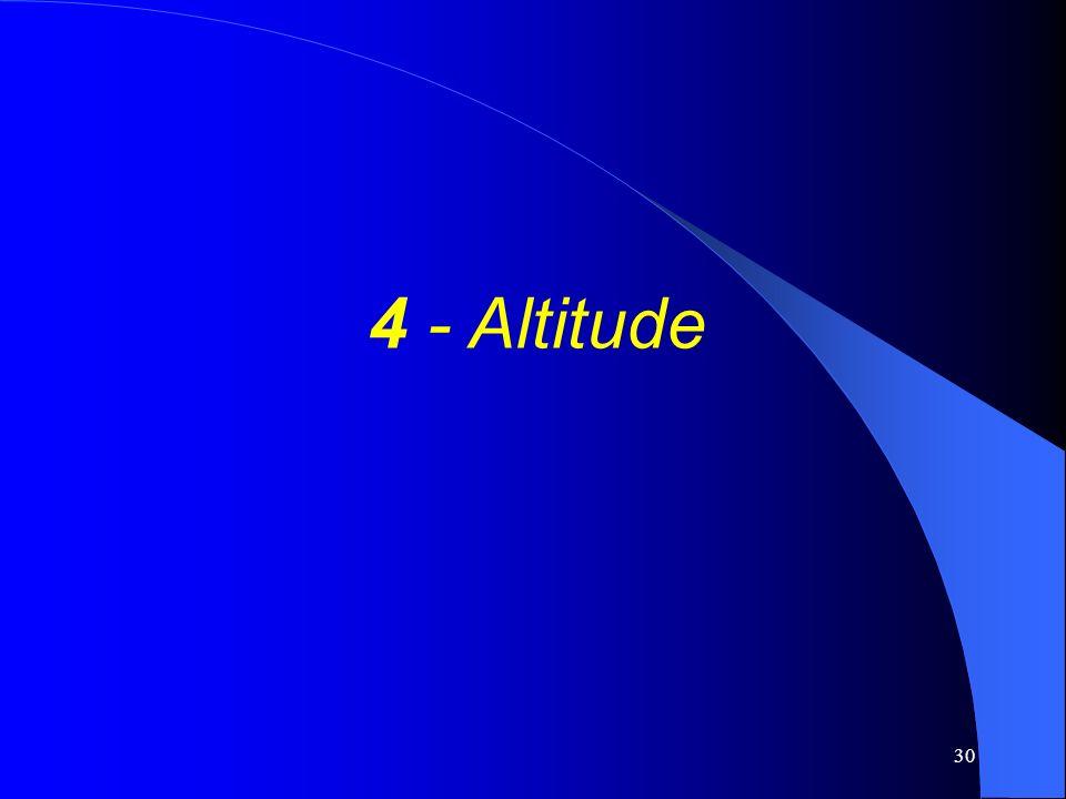 4 - Altitude