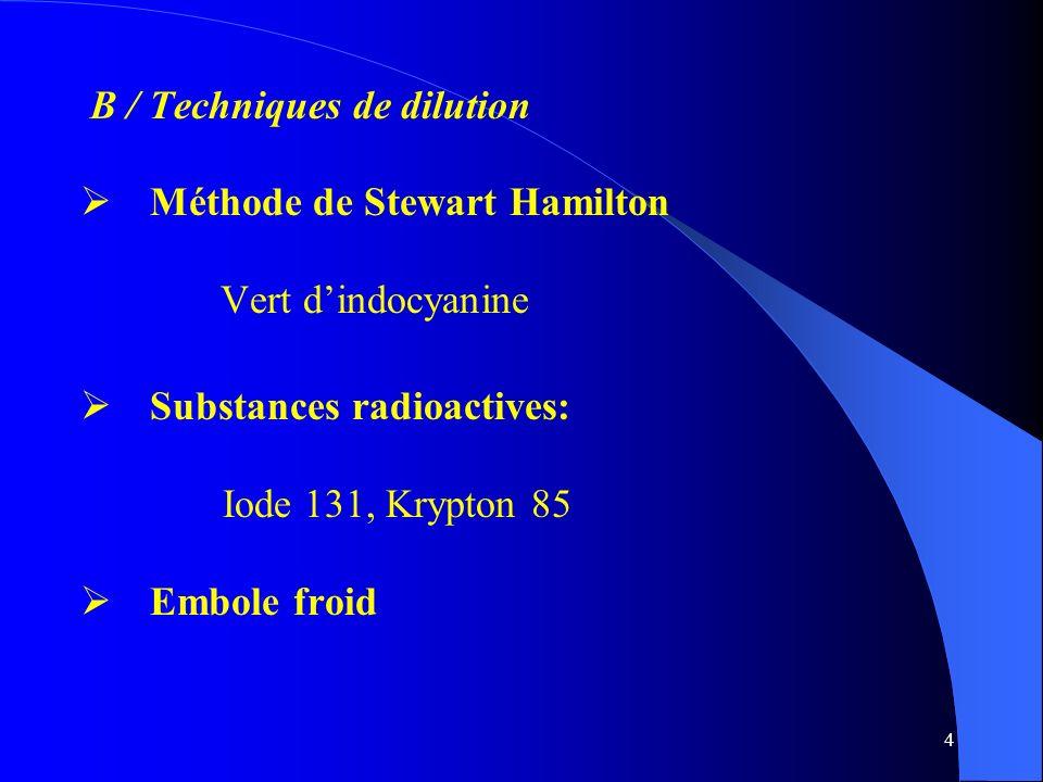 B / Techniques de dilution