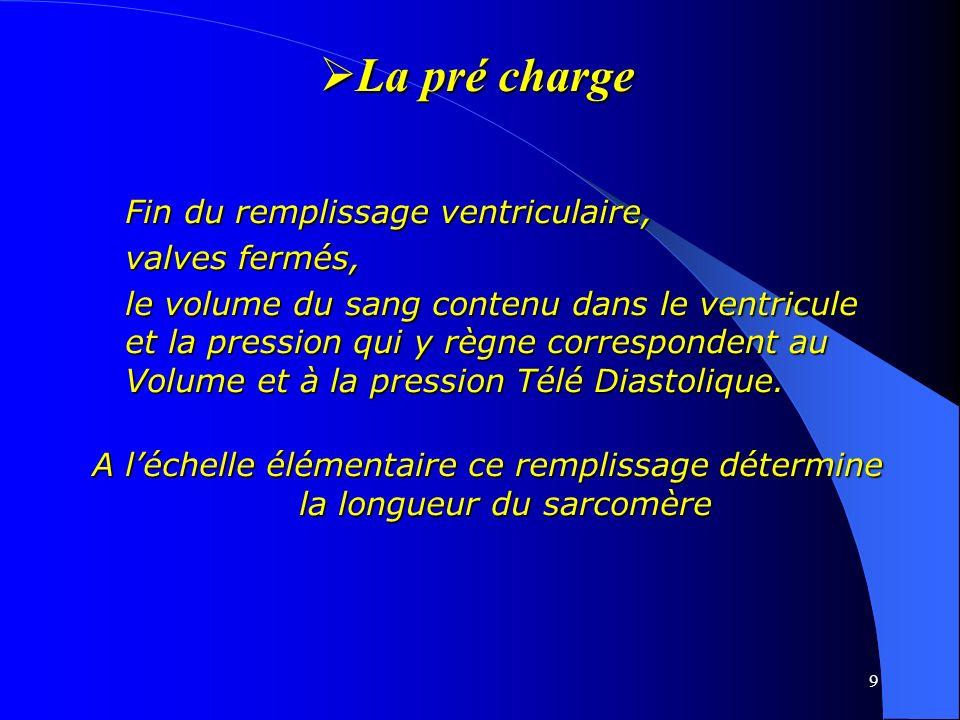 La pré charge Fin du remplissage ventriculaire, valves fermés,