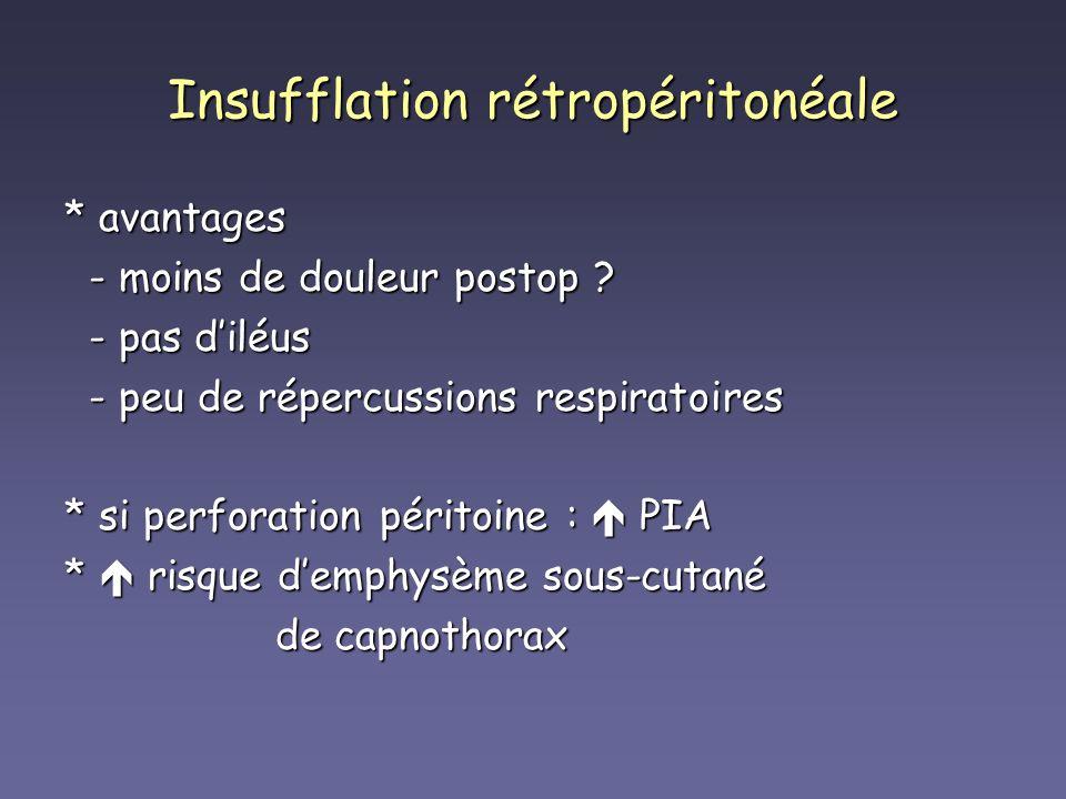 Insufflation rétropéritonéale