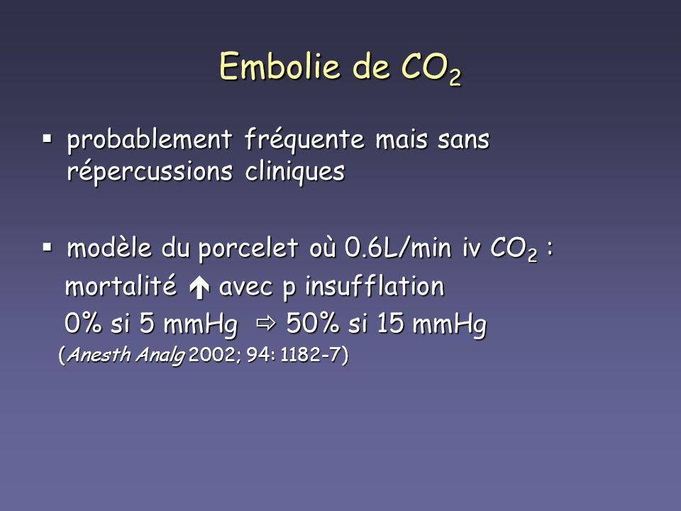 Embolie de CO2 probablement fréquente mais sans répercussions cliniques. modèle du porcelet où 0.6L/min iv CO2 :