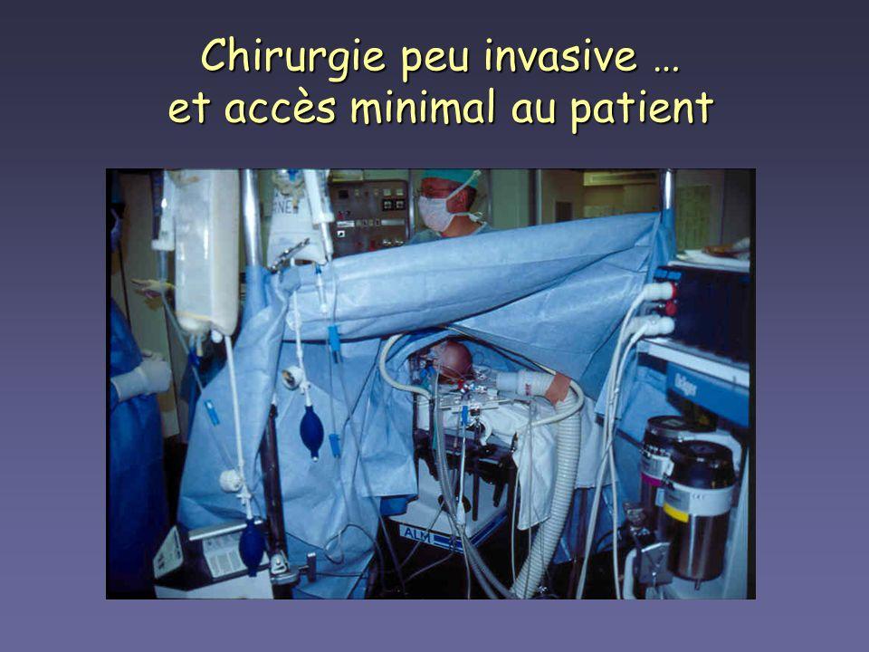 Chirurgie peu invasive … et accès minimal au patient