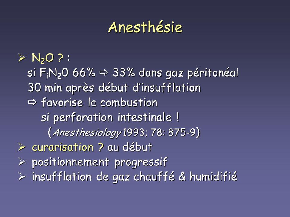 Anesthésie N2O : si FiN20 66%  33% dans gaz péritonéal