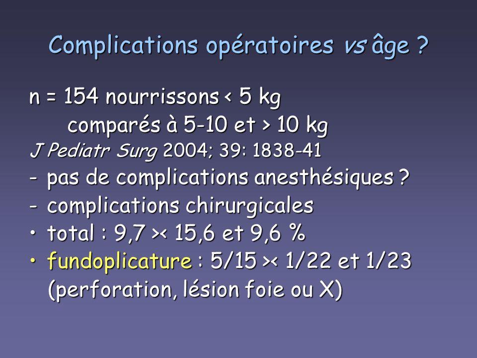 Complications opératoires vs âge