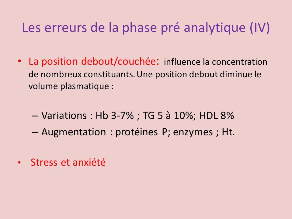 Les erreurs de la phase pré analytique (IV)