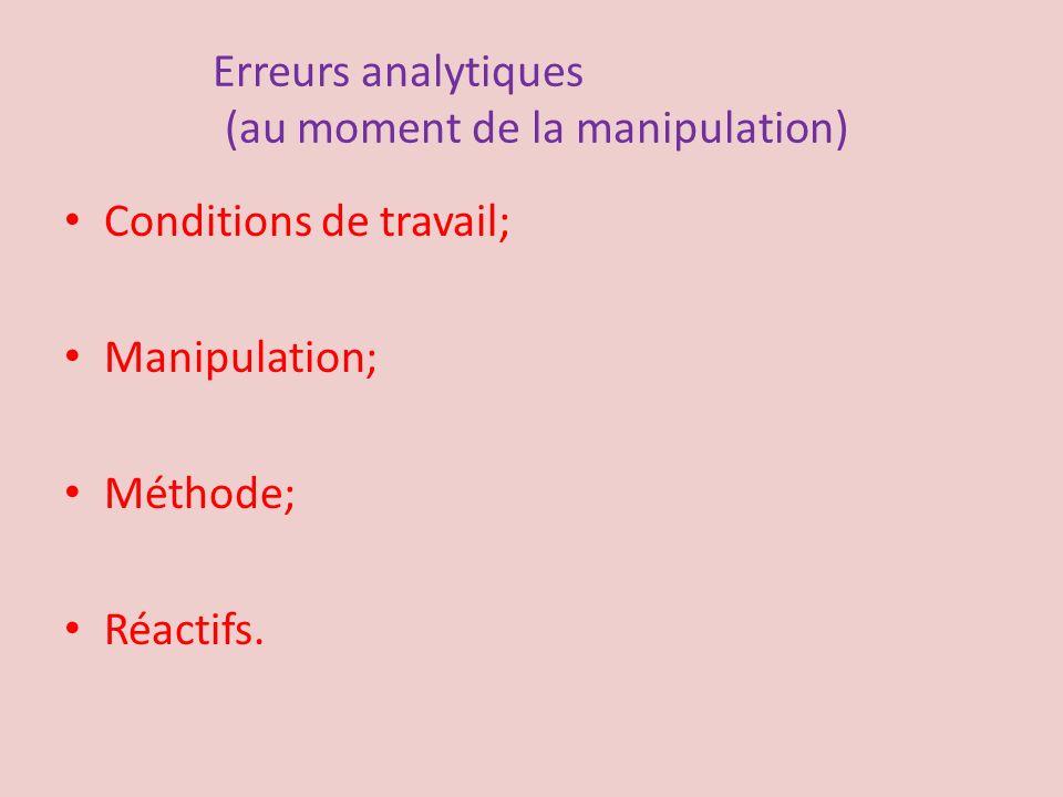 Erreurs analytiques (au moment de la manipulation)
