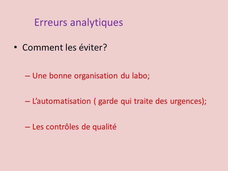 Erreurs analytiques Comment les éviter