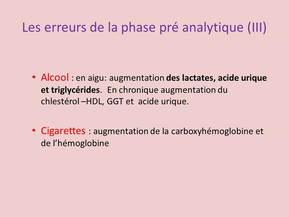 Les erreurs de la phase pré analytique (III)