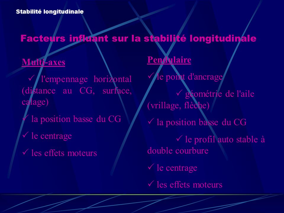 Facteurs influant sur la stabilité longitudinale