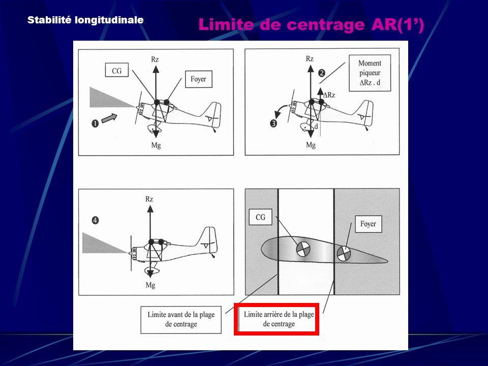 Limite de centrage AR(1')