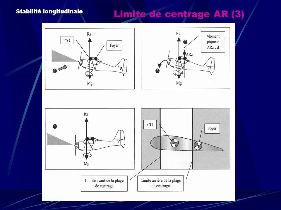 Limite de centrage AR (3)