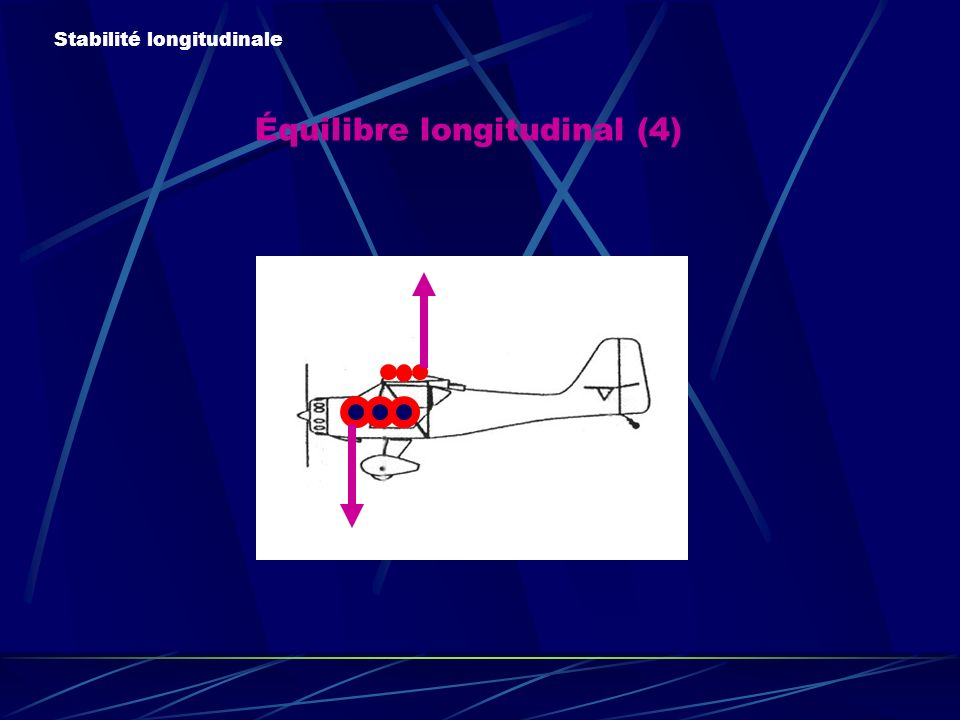 Équilibre longitudinal (4)