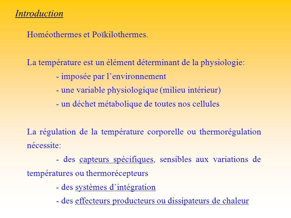 Introduction Homéothermes et Poïkilothermes.