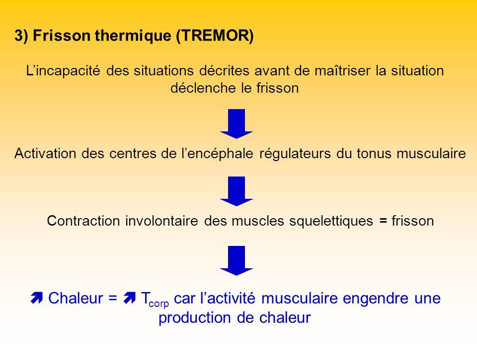 3) Frisson thermique (TREMOR)