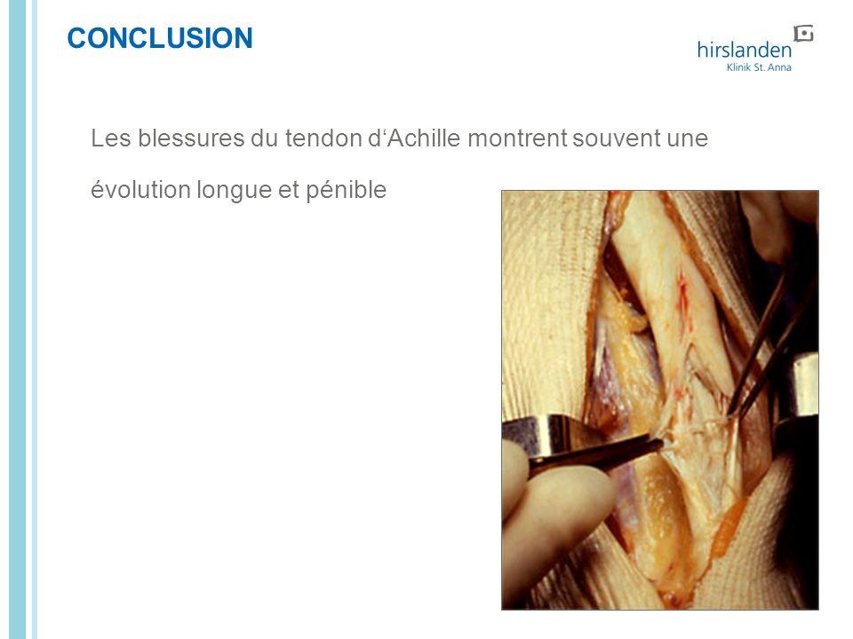 CONCLUSION Les blessures du tendon d'Achille montrent souvent une