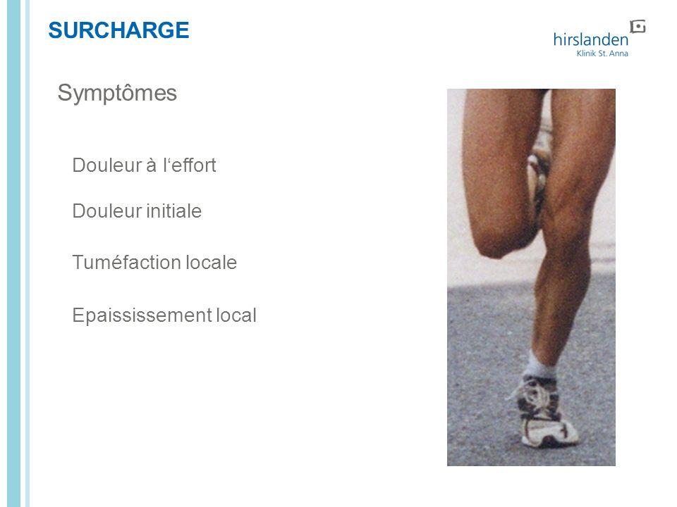 Symptômes SURCHARGE Douleur à l'effort Douleur initiale