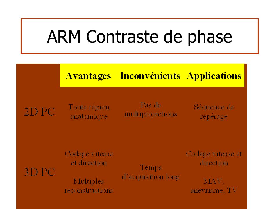 ARM Contraste de phase