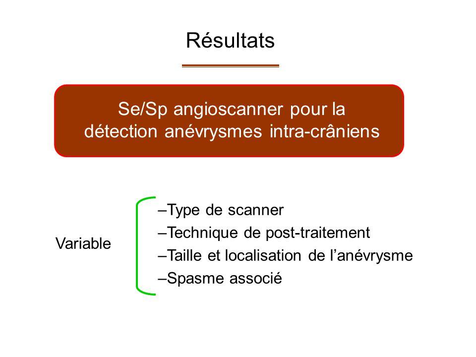 Se/Sp angioscanner pour la détection anévrysmes intra-crâniens