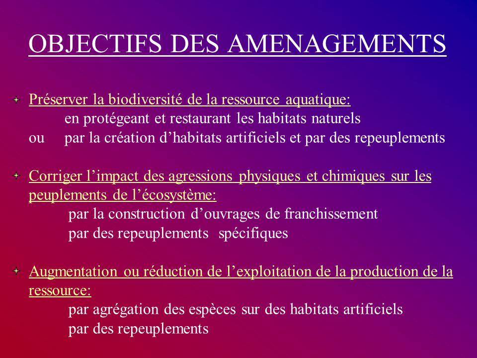 OBJECTIFS DES AMENAGEMENTS